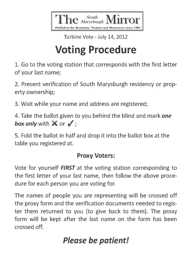SMM Vote Voting Procedures